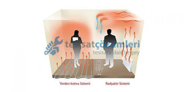 yerden ısıtma sistemleri zararları